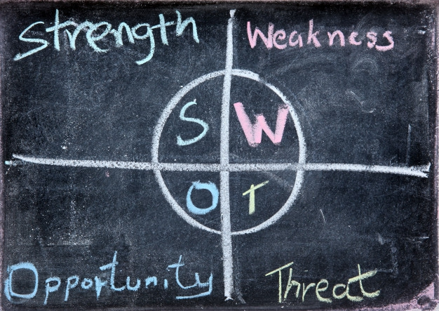 HOW IS SWOT ANALYSIS PERFORMED IN E-COMMERCE?